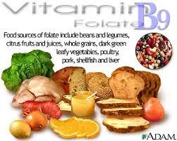 Thực phẩm chứa nhiều acid folic