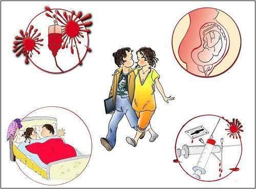 cac phuong thuc lay truyen hiv 1 Các con đường lây nhiễm HIV và cách dự phòng.
