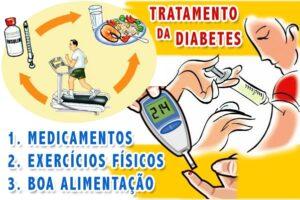 chế độ thuốc, tập luyện và theo dõi đái tháo đường rất quan trọng