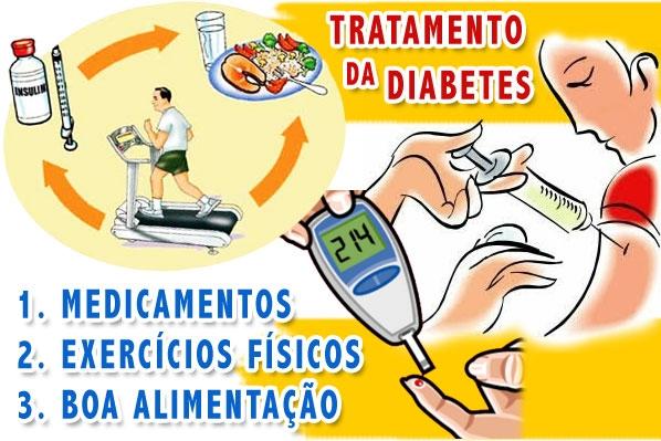 diabete 3 Điều trị chăm sóc người bệnh đái tháo đường.