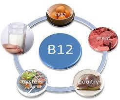 images21 Dấu hiệu khi thiếu Vitamin B12